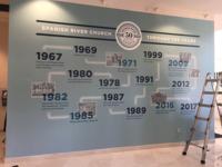 Spanish River Church Timeline