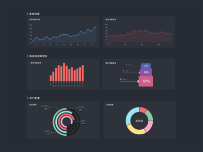 Visualization of financial products finance fund visualization