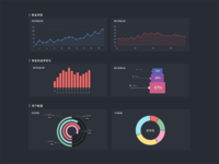 Visualization of financial products