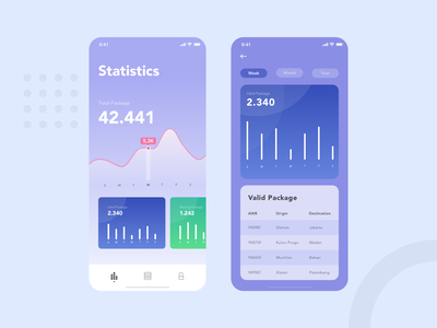 Logistic Package Statistics App gradient graph stats chart cards courier delivery logistics app design app