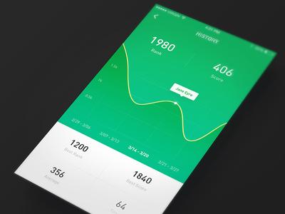 status design score finance stock chart green date status