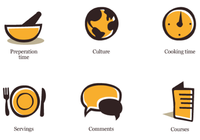 Icons set for a recipe-based site