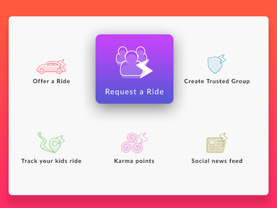 Daily UI  feed shield car social karma blue ui daily ride icons
