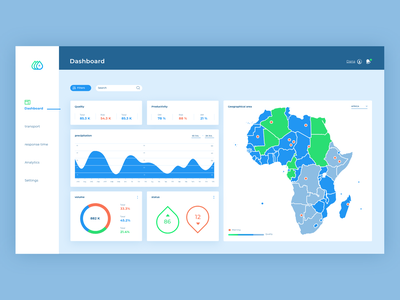 just for fun design flat data data visualization just for fun ui dashboard