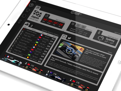 Formula 1 Live Sport 24. Ipad version formula 1 app ipad iphone apple white black results news race next time practice flag twitter individual doubles prix grand live weather