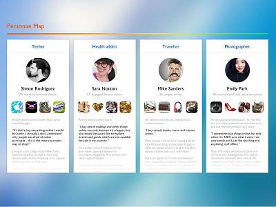 Personae map personas ux persona personae profile