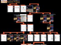 Collaborative AR 3D visual Interaction