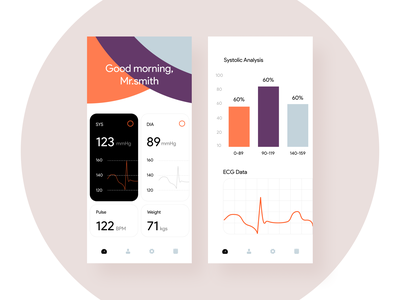 Medical Dashboard branding dashboard template ios colors dashboard page concept app clean ui minimal design