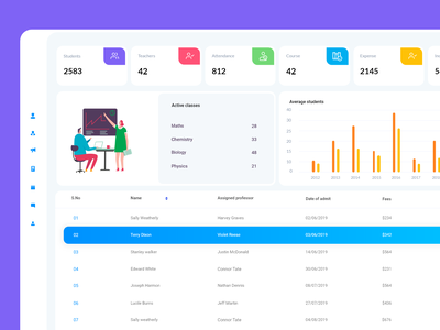 School management dashboard management school page icons color grid metrics table chart illustration dashboard
