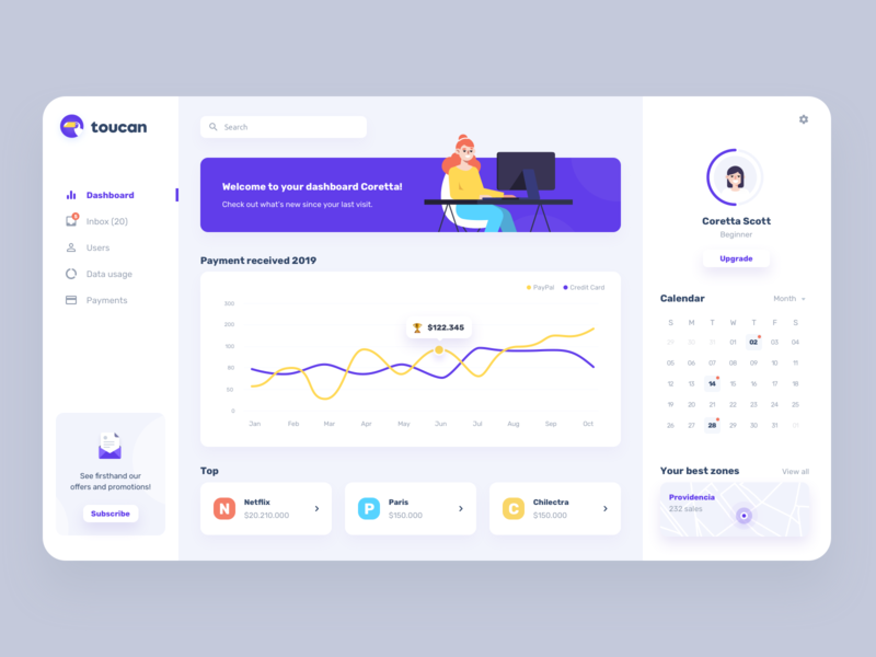 Sales Dashboard desktop design desktop app dashboard app sales dashboard dashboard dashboard design dashboard ui illustration web design desktop colors user interface minimal minimalist ui design ui design