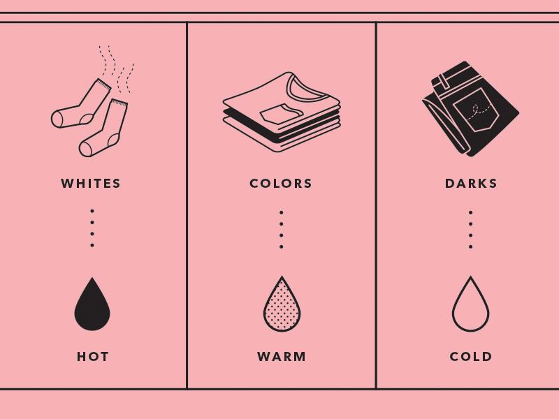 Laundry Infographic illustration laundry icons infographic