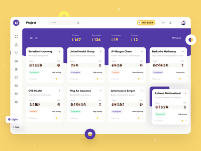 Designing a dashboard experience for Project Management. dashboard app dashboard trendy dashboard ui product design project management web application design task manager trendy design typography ui uidesign ux web web app web application