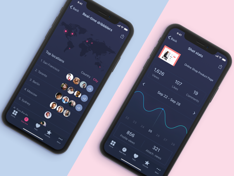 Real time analytics app for dribbblers