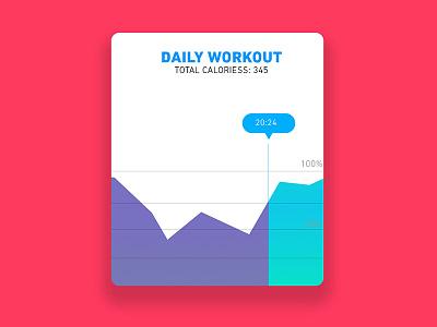 Analytics Chart #018 #DailyUI graphic analytics