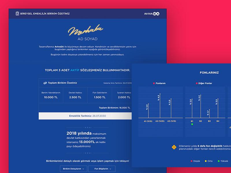 AvivaSA Newsletter corporate design blue chart typogaphy art direction bank newsletter