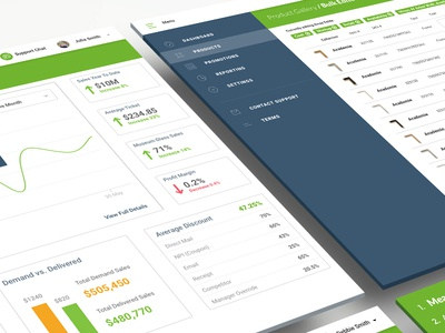 Inventory Management retail product management dashboard