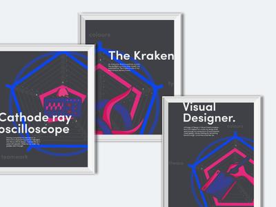 Posters for Self Branding design print self branding brand identity branding typography illustration frame poster poster design