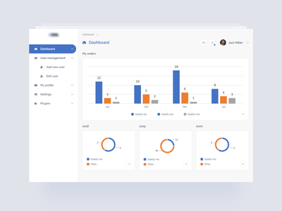 Modern dashboard view layout flat minimal modern dashboard interface web ux ui graphic design