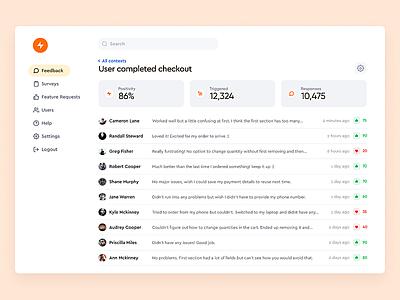 Feedback app simple minimal clean metrics dashboard list feedback