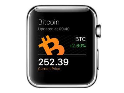 Apple Watch Bitcoin