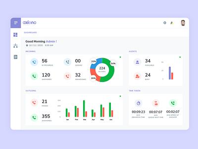 Web Dashboard dashboard web app ui adobe xd design