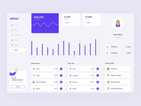 Yahoo Finance - Profile page