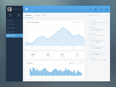 Twitter statistic concept stats tweet redesign app charts graph simple minimal flat ux ui web app