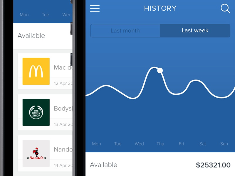 Payment history ui minimal ux app stats charts graph analytics simple ios