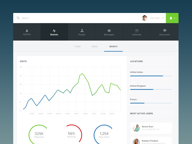 Simplissime analytics stats app charts graph simple minimal flat ux ui web app analytics cloud