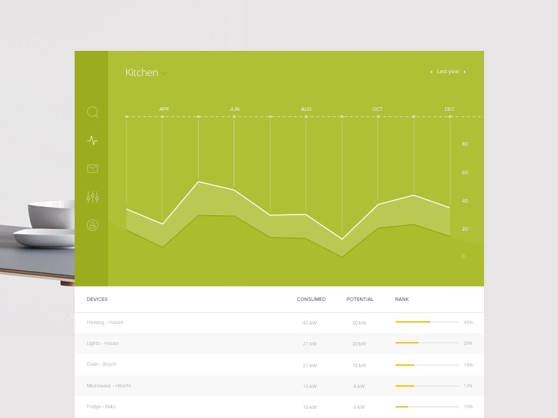 Energy consumption dashboard  energy dashboard ui ux app flat data consumption interface admin minimal console
