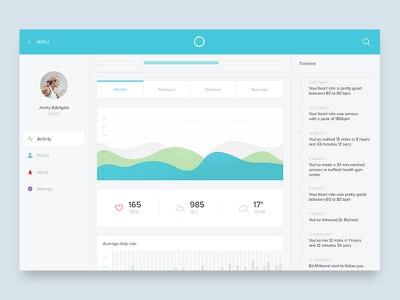 Medical dashboard heart medical graph ux ui simple flat running health sport fitness dashboard