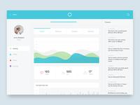 Medical dashboard