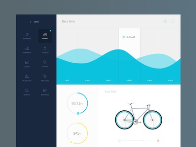 Biking dashboard