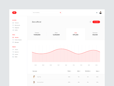 Influencers dashboard red