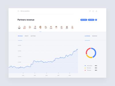 Partners revenue dashboard