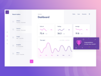 Billing dashboard pink