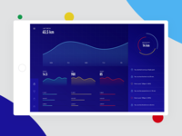 Running dashboard app