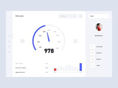 Dashboard concept video aftereffects startup platform desktop statistic stats visualization data analytics report sales profile speedometer gauge graph portal crm saas dashboad