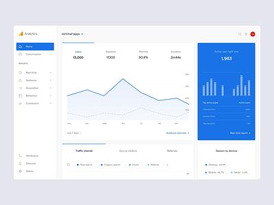 Google Analytics concept - Home screen stats interface data minimal fintech lawtech profile graph