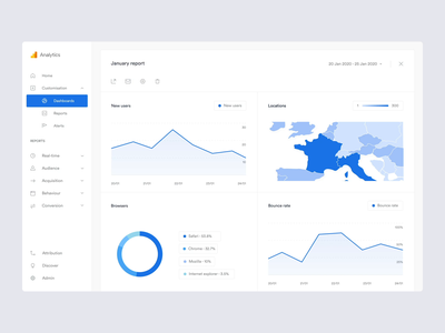 Google Analytics - Dashboards interface portal intelligence business ux ui startup experience product design visits rename