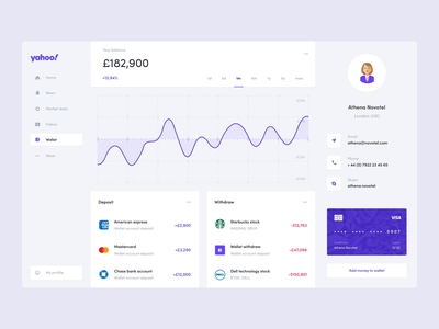 Yahoo Finance concept - Wallet Screen experience analytics application stats interface crypto data
