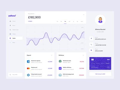 Yahoo Finance concept - Wallet Screen