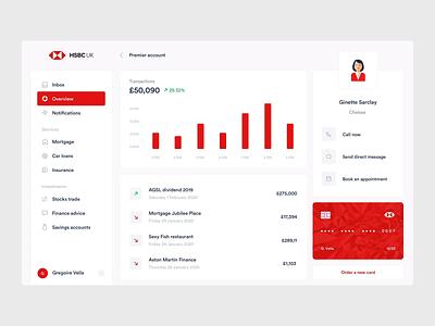 HSBC - Account screen interface ui ux experience analytics dashboard application stats data fintech bourse stock finance