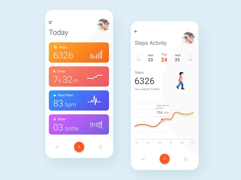 Fitness Analytics App cholesterol walk step step activity sleep water heart health and fitness health