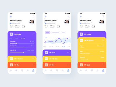 Health & Wellness Mobile App user experience ux ui appdesign iosdesign user interface design userinterface ux ui app
