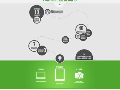 Full eliptiacal infographic infografic circle eliptical landingpage web infographic