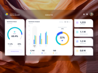 Sentiment Analysis Dashboard