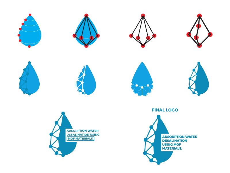 MOF Logo Trails points text water blue 2d branding logo