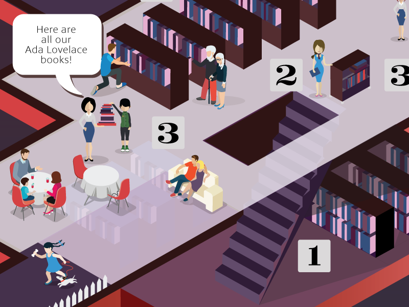 Key Components of Core Data library development app infographic ios illustration isometric
