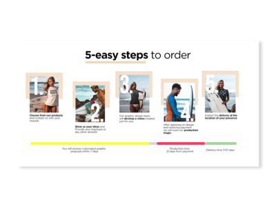 Process and Steps / E-commerce